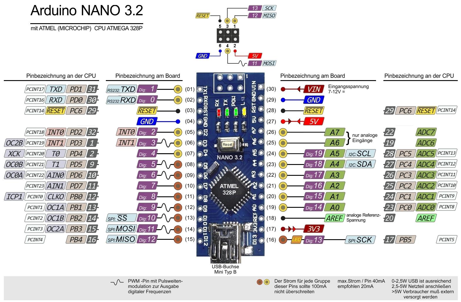 arduino nano mit gps modul neo 6m. Black Bedroom Furniture Sets. Home Design Ideas